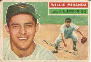 WillieMiranda